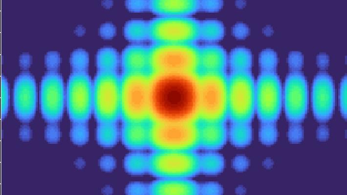 古典的な物理光学